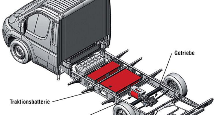 alko, wohnmobil, reisemobil, caravan, wohnwagen